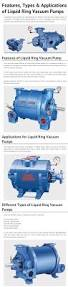 best 25 gas compressor ideas only on pinterest compressor