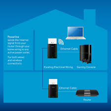 Design Home Network System by Amazon Com Linksys Powerline Av Wireless Network Extender