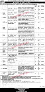 secondary unit primary u0026 secondary healthcare department punjab contract