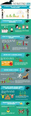 best 25 stock market for beginners ideas on finance