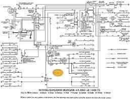 ego c twist wiring diagram kwikpik me