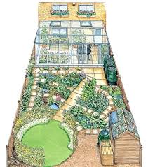 Small Garden Layout Plans How To Plan A Small Garden Layout How To Fit Your Garden Small