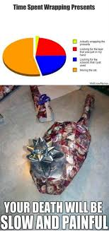 Wrapping Presents Meme - time spent wrapping presents graph weknowmemes