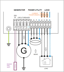 generator manual transfer switch wiring diagram gansoukin me at