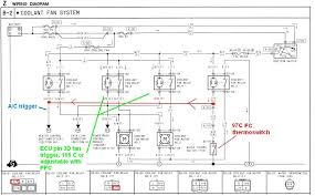 why is this engine so damn complicated