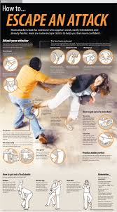 70 best self defense images on pinterest martial arts self