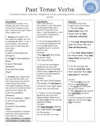 Coordinating And Subordinating Conjunctions Worksheets The Complete Thought Grammar Lottery Presentations