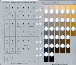 laboratory resources