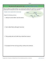 sentence diagramming complex sentences worksheets