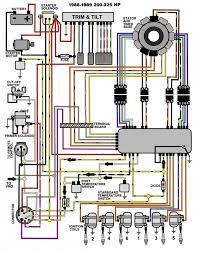 yamaha 200 wiring diagram outboard 2 stroke yamaha wiring