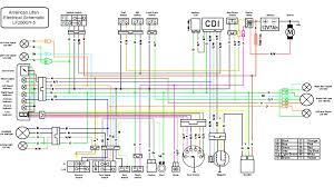 200cc lifan wiring diagram youtube striking chopper carlplant