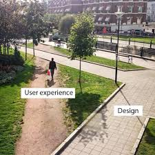 user experience design user experience insights experience dynamics