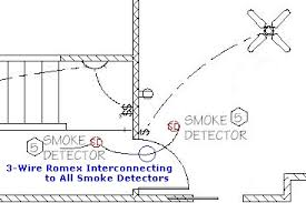 how to add more smoke detectors