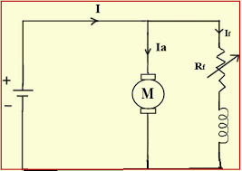 speed control methods of dc motor electrical projects