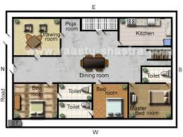 vastu shastra home design best home design ideas stylesyllabus us