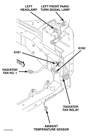 seriesparallel highlow dual fan wiring wiring diagram components