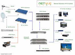 wiring diagram sky tv aerial wiring diagram wpf797165f 01 1a sky