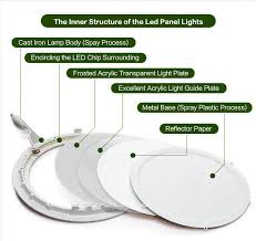 9w 4 inch led slim downlight with ic rated driver junction box