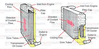 engine radiator diagram engine wiring diagrams instruction