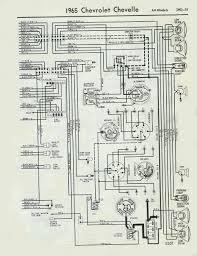 wiring diagram for 1968 chevelle u2013 readingrat net