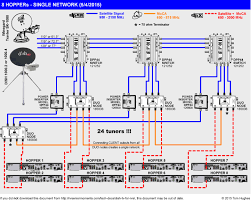 diagrams 15501267 dish network hopper sling wiring diagram u2013 new