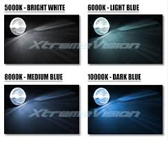 nissan skyline xenon lights 10 best hid xenon kits to buy with reviews 2017 research core