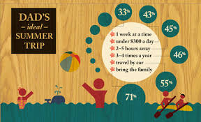 how much is it to go to the zoo lights survey shows dads more involved in family travel planning