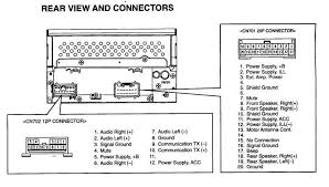 scosche gm2000 wiring diagram radio wiring harness diagram 2005