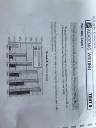 Writing On Graph Paper The Graph Below Shows The Percentage Of Urban Suburban And Rural