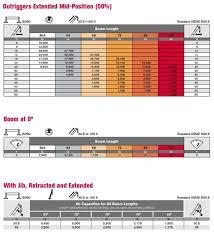 wiring diagram ta30n terex terex tb60 troubleshooting u2022 sharedw org