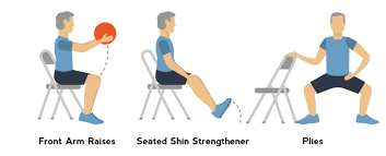 Chair Cardio Exercises Exercises For Seniors The Complete Guide