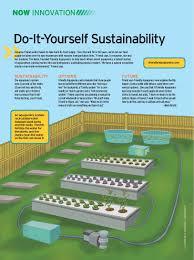aquaponics system plans