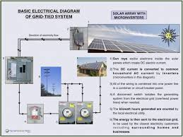 solar panels connection diagram dolgular com