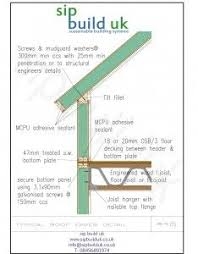 structural insulated panels house plans standard details sip build uk structural insulated panels poss