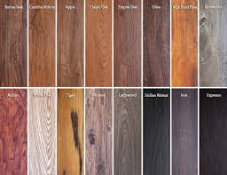 luxury vinyl flooring planks with wood grain look require no