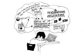 college planning can be less stressful u2013 the knight times