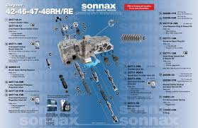 valve body layouts sonnax