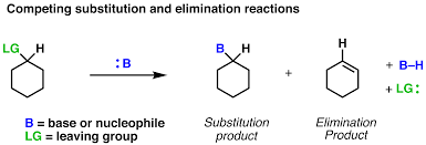elimination reactions are favored by heat u2014 master organic chemistry