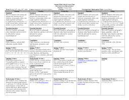 great lesson plan template classroom management pinterest