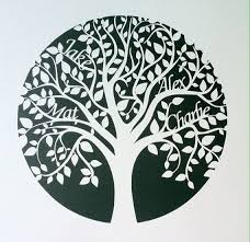 25 unique family tree drawing ideas on family trees