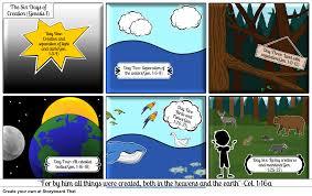creation storyboard by gracepartridge