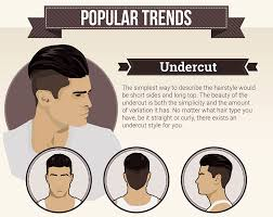 how many types of haircuts are there 5 popular hair style trends you can try this summer dailybestlike