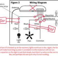 100 wiring diagram rumah house wiring techniques pdf u2013
