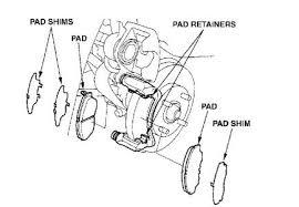 2003 honda civic brake pads 2005 honda civic caliper does not fit brake pads