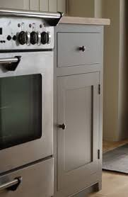 Face Frame Kitchen Cabinets by Installing Inset Drawers Where The Drawer Front Will Be Flush