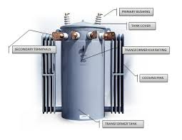 7 best electric images on pinterest electrical engineering