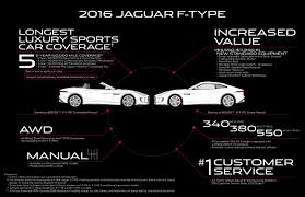 2016 jaguar f type pricing from 65 000 to 106 450 for the f