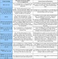 inkjet411 printhead diagnostics u0026 failures