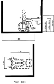 How Many Handicap Bathrooms Are Required Accessibility Design Manual 2 Architechture 10 Rest Rooms