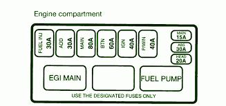 1996 kia sportage main fuse box diagram u2013 circuit wiring diagrams
